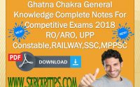 Ghatna Chakra General Knowledge Complete Notes For Competitive Exams