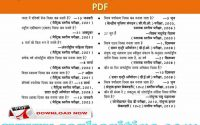 SSC Gk Previous Years Asked Questions Hindi PDF