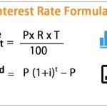 Compound Interest चक्रवृद्धि ब्याज