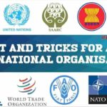 International Organization Establishment and their Headquarters