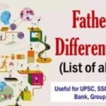 Father of Various Fields PDF Book
